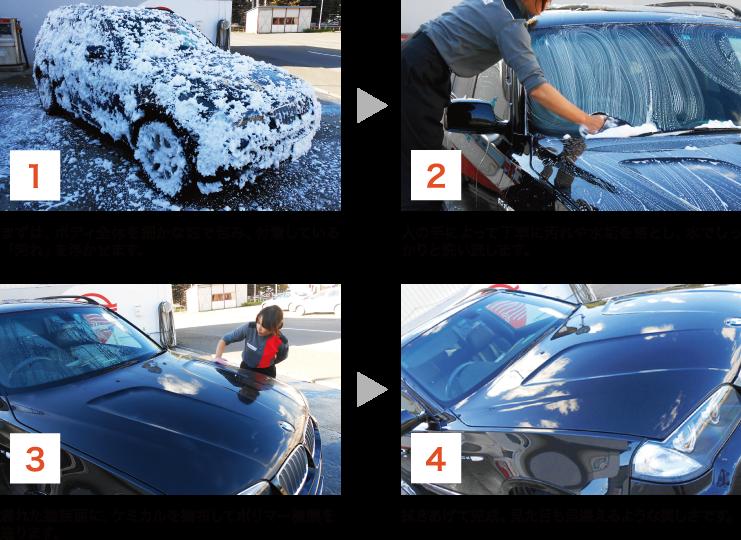 1:まずは、ボディ全体を細かな泡で包み、付着している「汚れ」を浮かせます。/ 2:人の手によって丁寧に汚れや水垢を落とし、水でしっかりと洗い流します。/ 3:濡れた塗装面に、ケミカルを塗布してポリマー被膜を造ります。/ 4:拭きあげて完成。見た目も見違えるような美しさです。